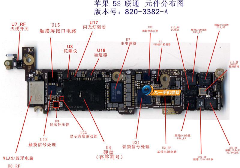 5s主板安装步骤