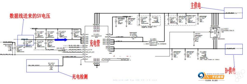 总结:数据线送来的5V电压PP5V0_USB经过尾插一路送到Q1701充电保护电平转换变成PP_TRISTAR_PIN(5V),送到了U1700-USB控制管,插入数据线的时候,在C1704那里可以测到5V(PP_TRISTAR_PIN(5V),另一路送到了U1401充电控制管,插入数据线的时候,在C1408可以测到5V电压(PP5V0_USB).